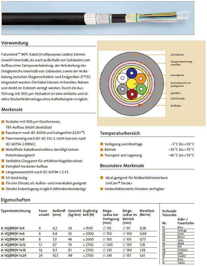 FIBEROPTIC-SOLUTION - Spleissgeräte | Messgeräte | OTDR | Glasfaser ...