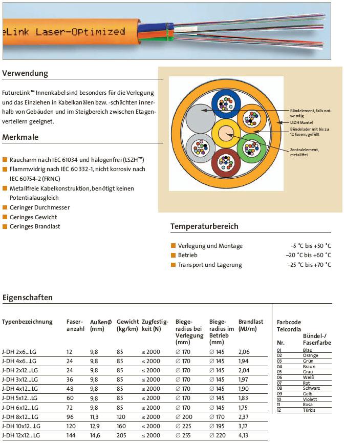 Erfreut Kabel Farbcode Standard Bilder - Elektrische Schaltplan ...